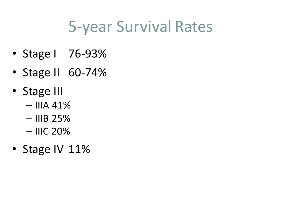 5-year Survival Rates Stage I 76-93% Stage II 60-74% Stage III