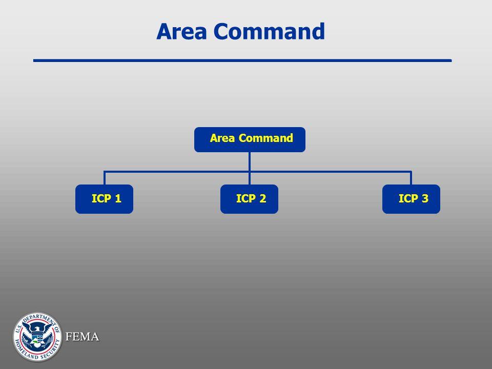 Area Command Area Command ICP 1 ICP 2 ICP 3