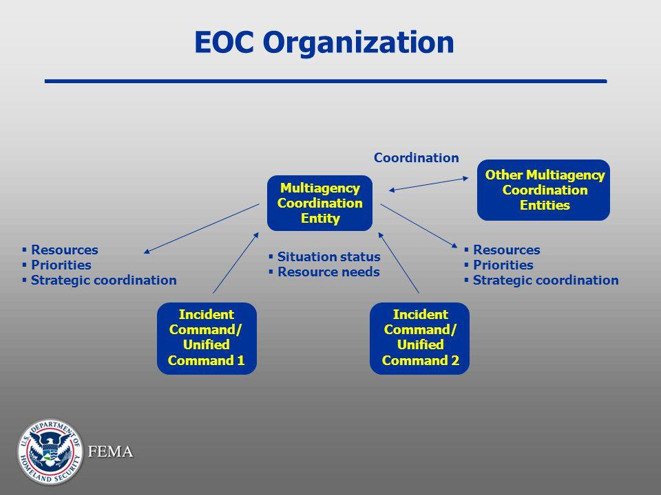 EOC Organization Coordination Resources Priorities
