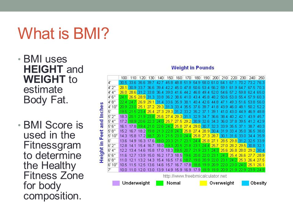 What is BMI BMI uses HEIGHT and WEIGHT to estimate Body Fat.
