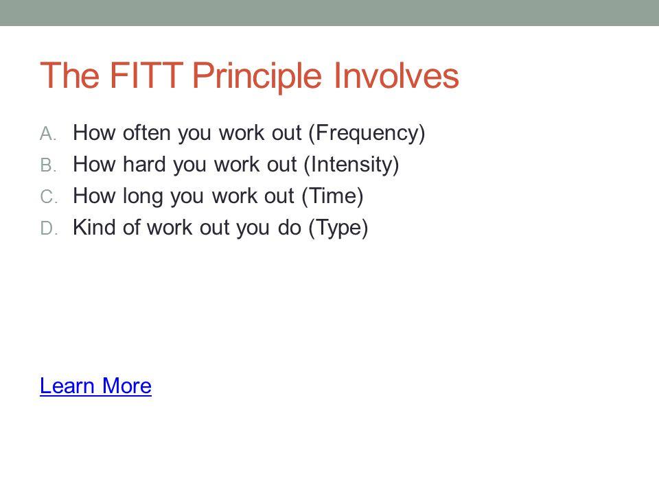 The FITT Principle Involves