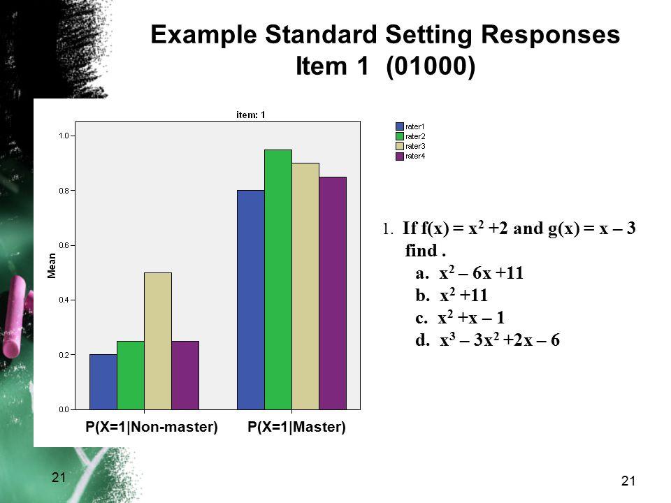 Example Standard Setting Responses Item 1 (01000)