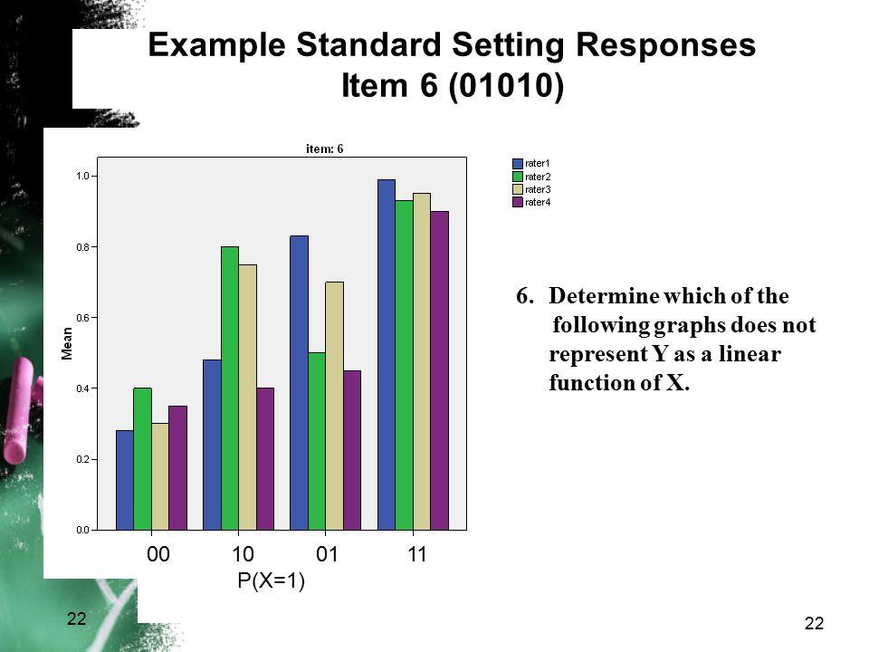 Example Standard Setting Responses Item 6 (01010)