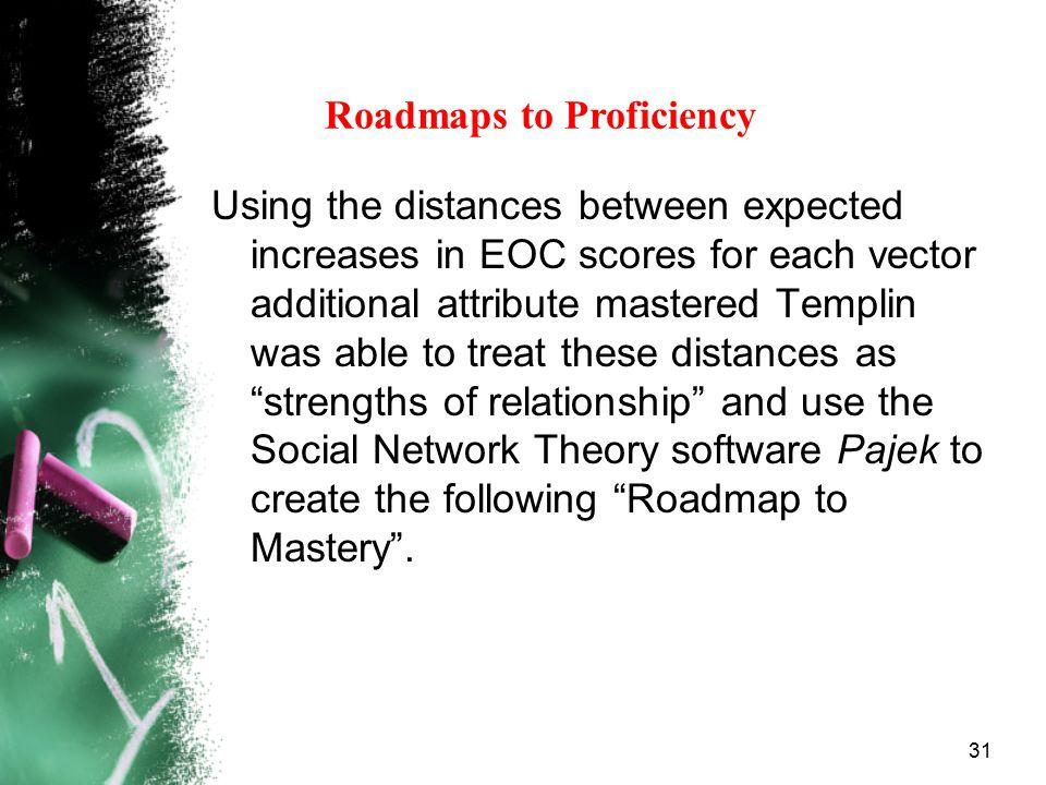 Roadmaps to Proficiency