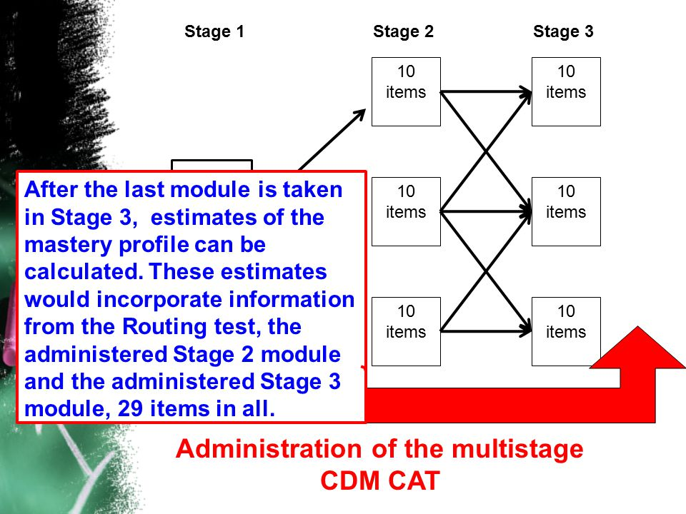 Administration of the multistage CDM CAT