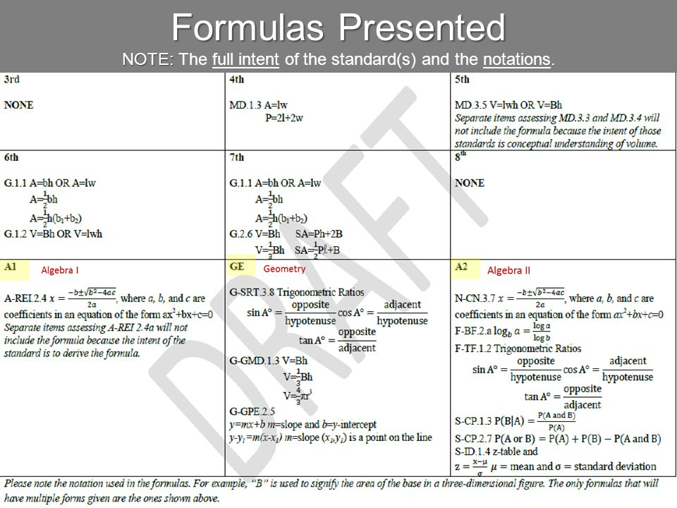 Formulas Presented NOTE: The full intent of the standard(s) and the notations.