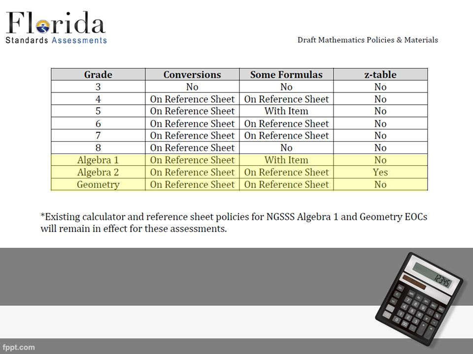 Hyperlinked (access behind the graphic on slide) DRAFT Calculator and Reference Sheet Policies for FSA document.