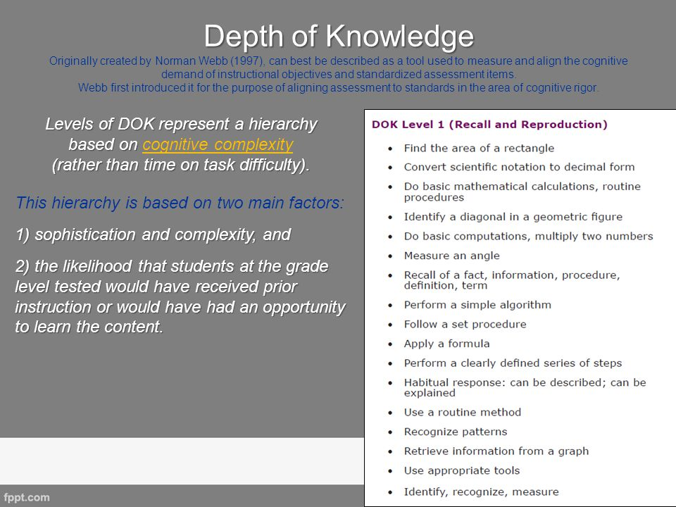 Depth of Knowledge Originally created by Norman Webb (1997), can best be described as a tool used to measure and align the cognitive demand of instructional objectives and standardized assessment items. Webb first introduced it for the purpose of aligning assessment to standards in the area of cognitive rigor.