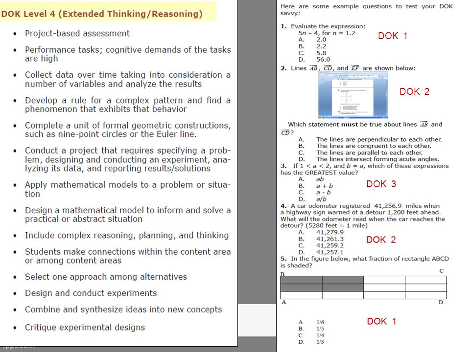 DOK 1 DOK 2. DOK 3. DOK Level 4 – Extended Thinking & Complex Reasoning Requires extended higher-order processing.