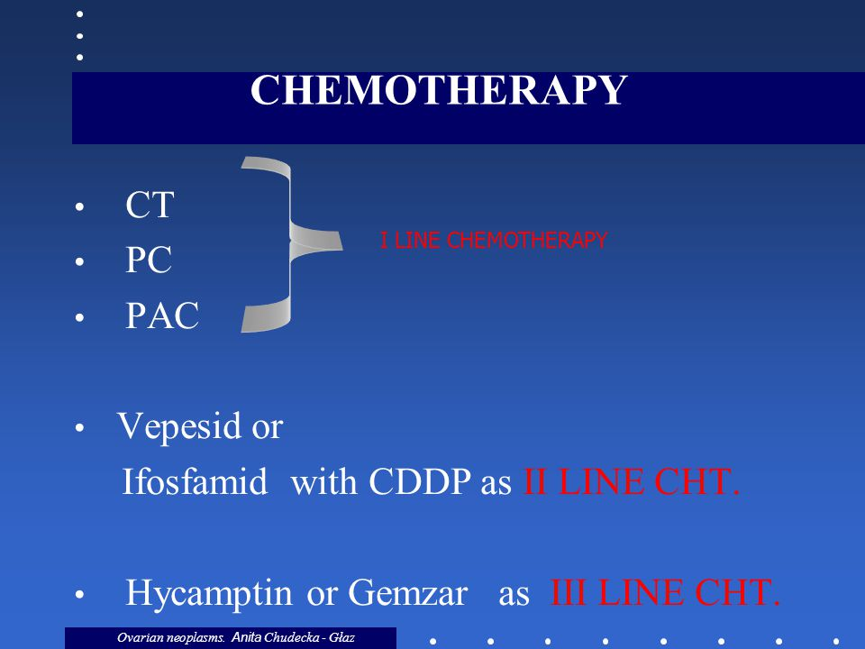 CHEMOTHERAPY CT PC PAC Vepesid or Ifosfamid with CDDP as II LINE CHT.