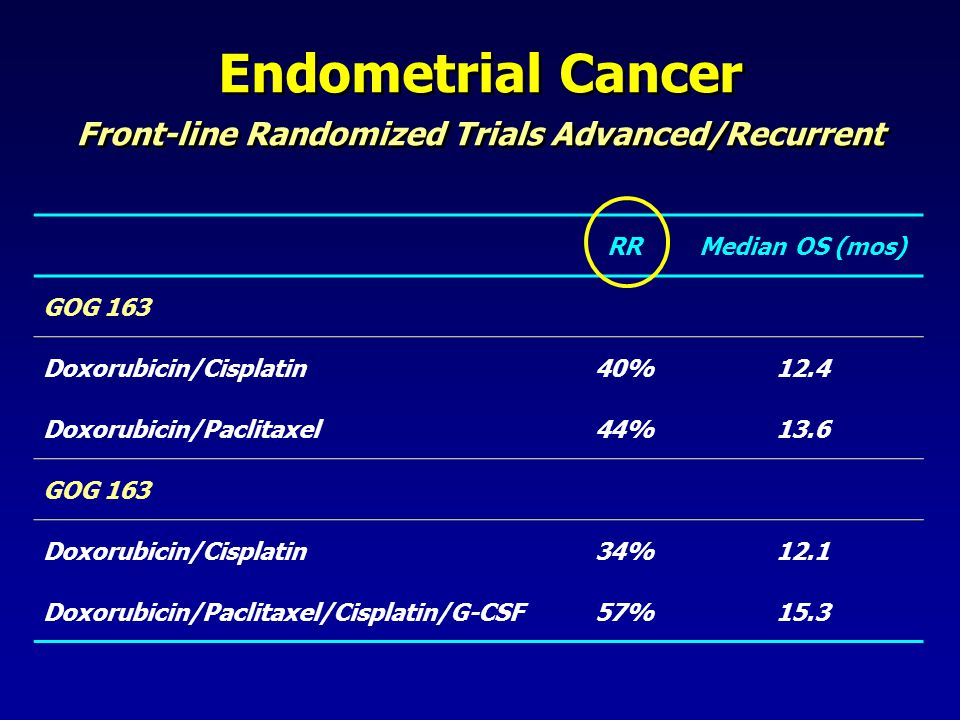 Endometrial Cancer Front-line Randomized Trials Advanced/Recurrent