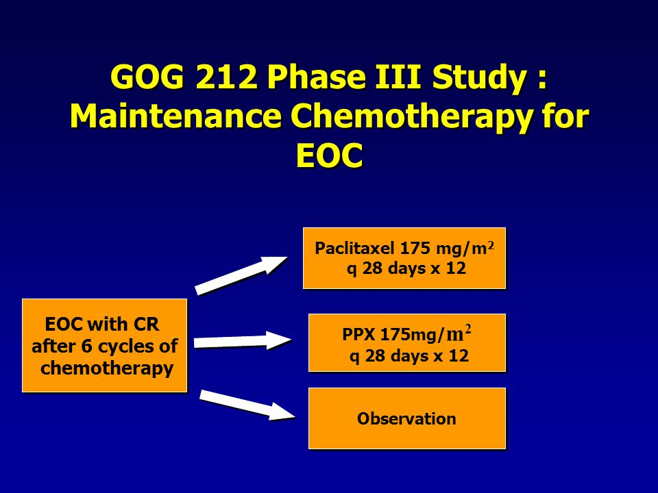 GOG 212 Phase III Study : Maintenance Chemotherapy for EOC