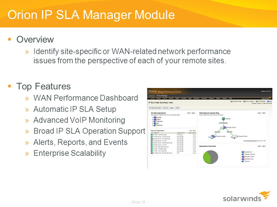 Orion IP SLA Manager Module