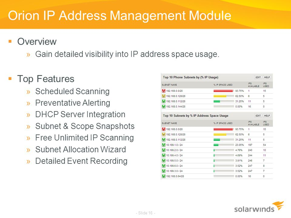Orion IP Address Management Module