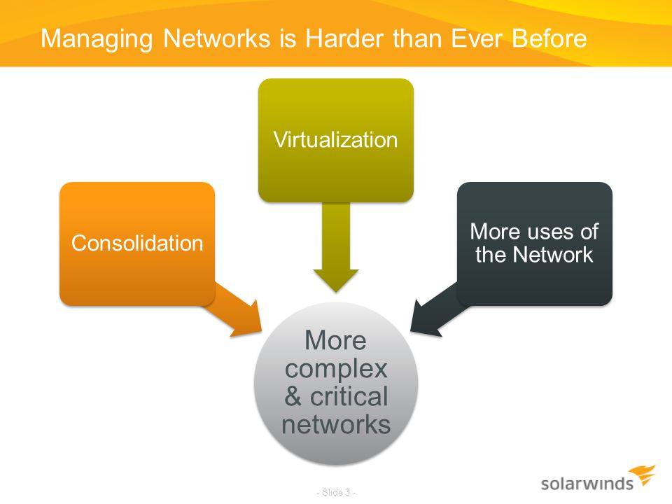 Managing Networks is Harder than Ever Before
