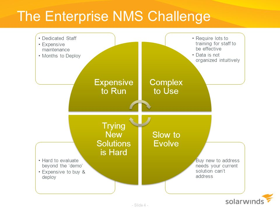 The Enterprise NMS Challenge