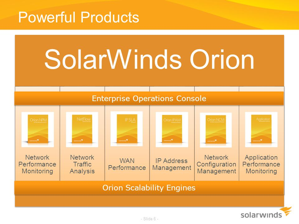 SolarWinds Orion Powerful Products Enterprise Operations Console