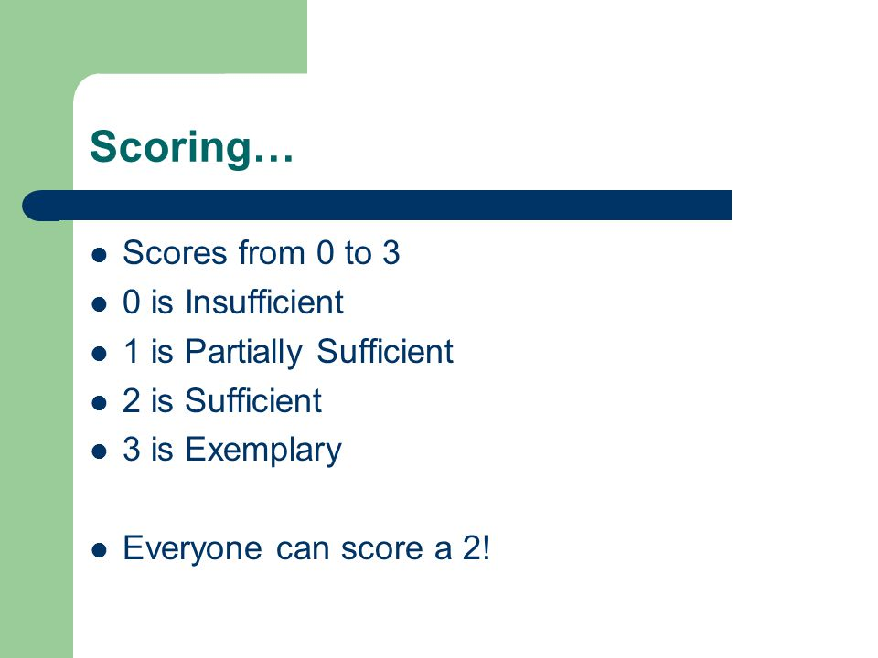 Scoring… Scores from 0 to 3 0 is Insufficient