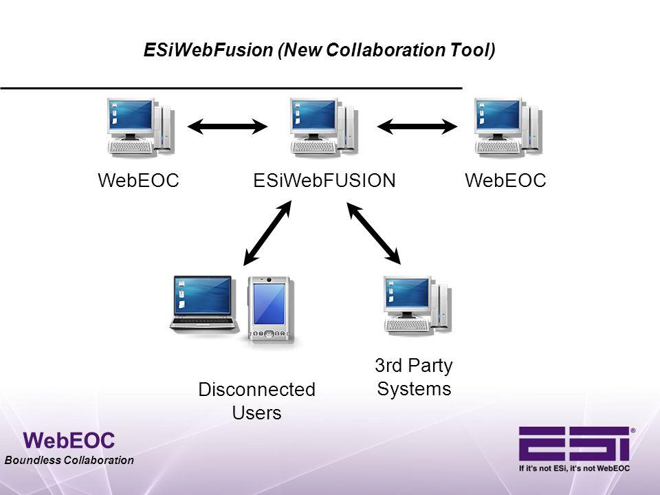 ESiWebFusion (New Collaboration Tool)