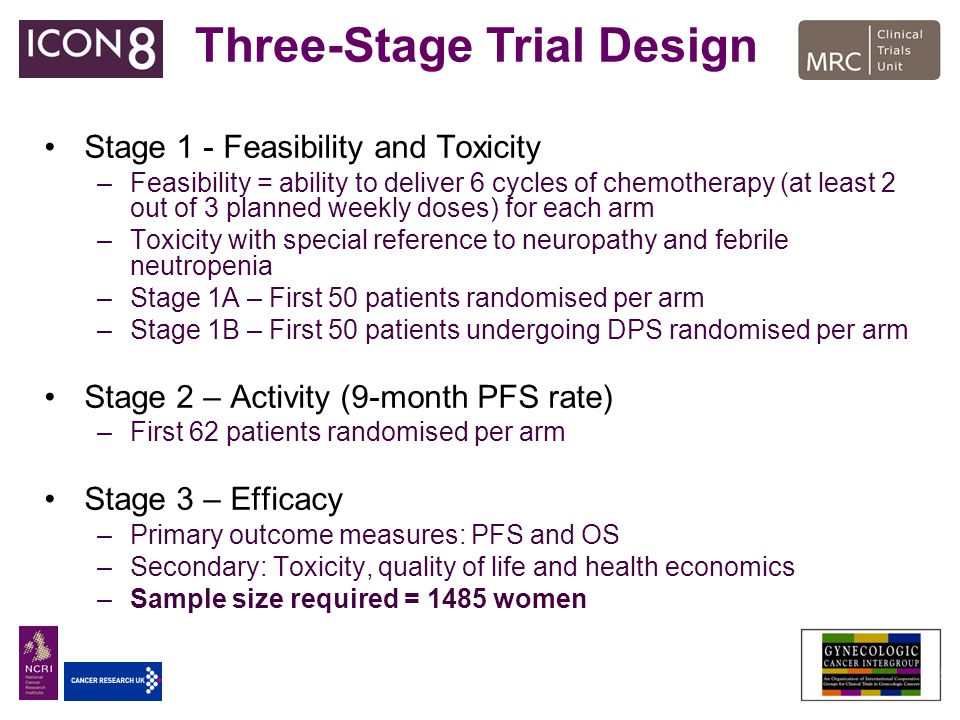 Three-Stage Trial Design