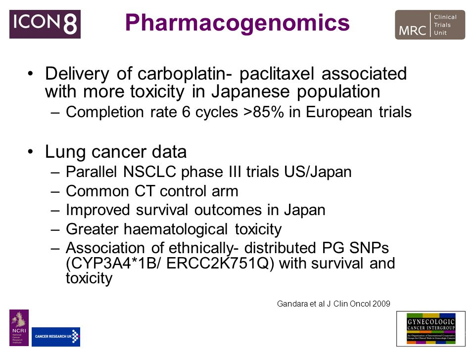 Pharmacogenomics Delivery of carboplatin- paclitaxel associated with more toxicity in Japanese population.