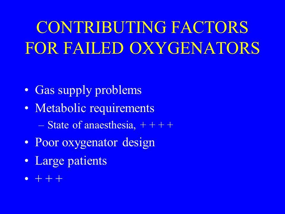 CONTRIBUTING FACTORS FOR FAILED OXYGENATORS