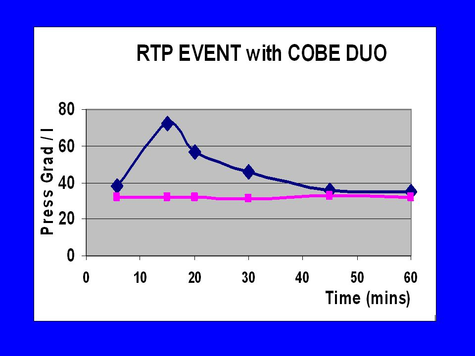 Here is another example using the Cobe Duo