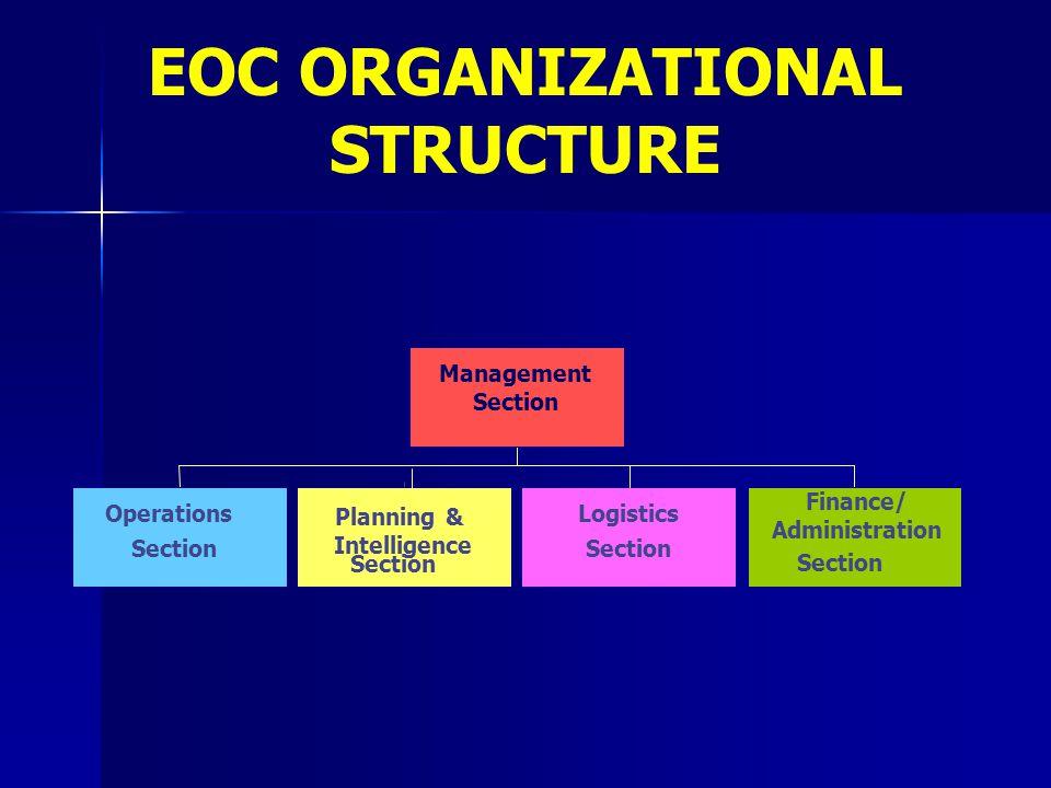 EOC ORGANIZATIONAL STRUCTURE