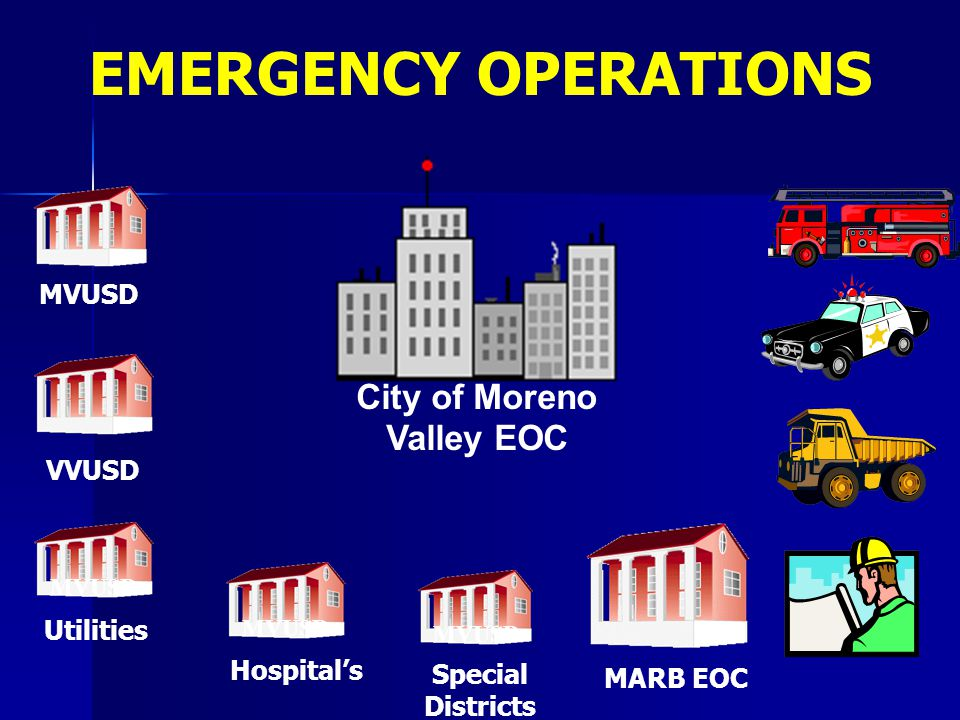 City of Moreno Valley EOC