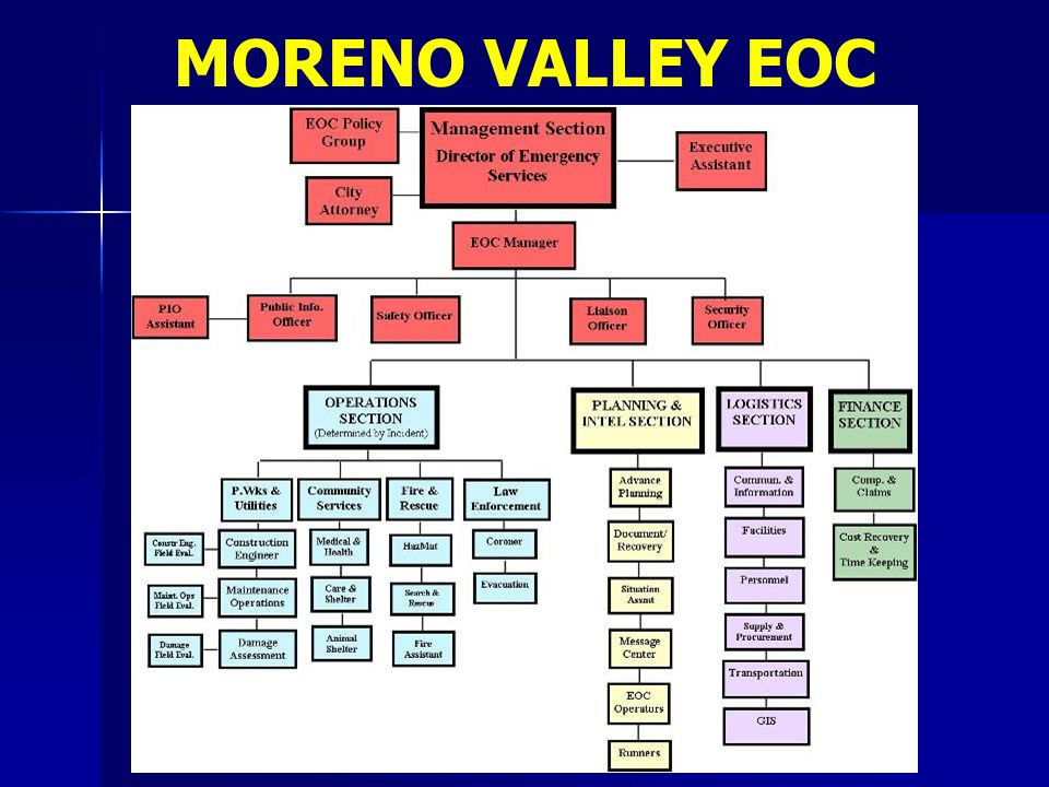 MORENO VALLEY EOC