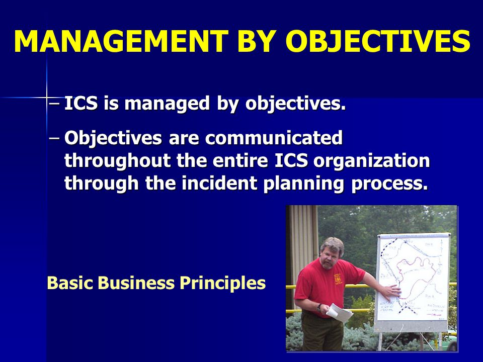 MANAGEMENT BY OBJECTIVES Basic Business Principles