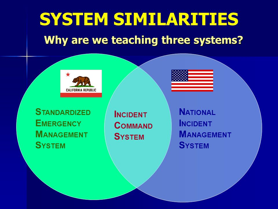 Why are we teaching three systems