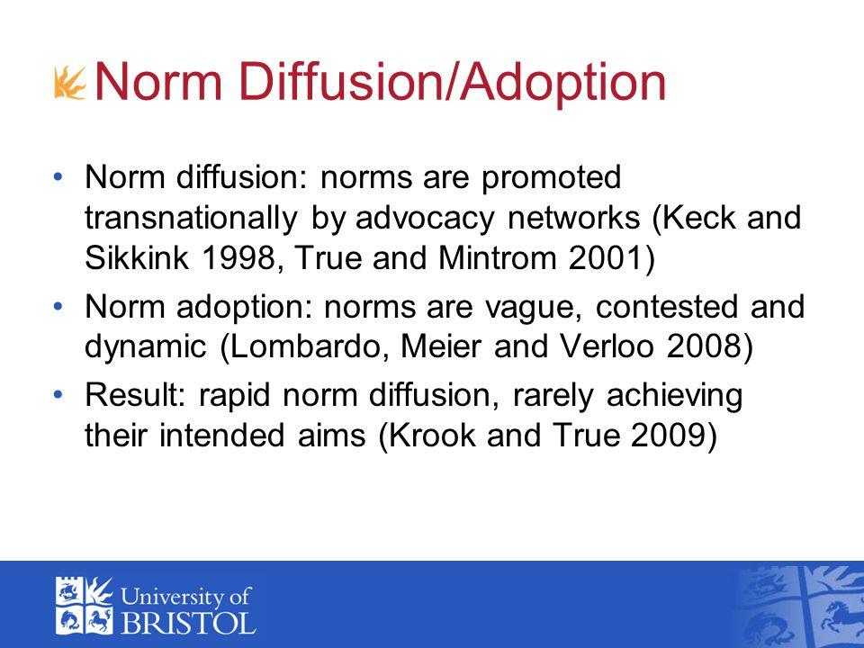 Norm Diffusion/Adoption