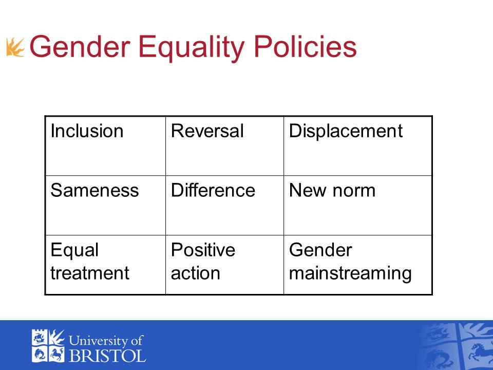Gender Equality Policies