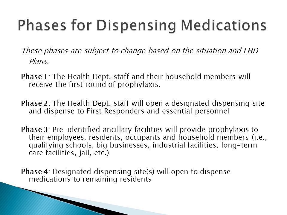 Phases for Dispensing Medications