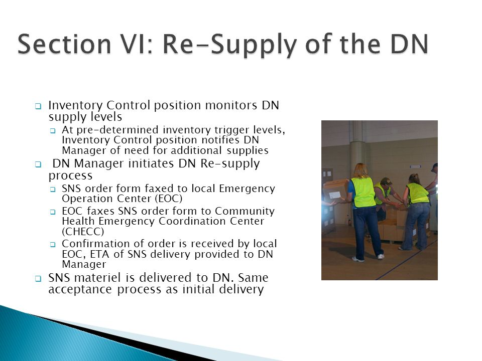 Section VI: Re-Supply of the DN