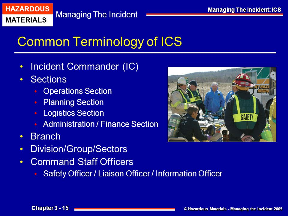 Common Terminology of ICS