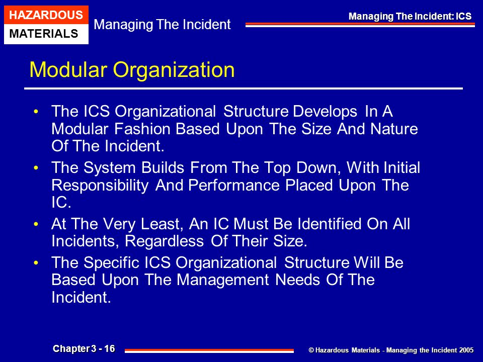 Modular Organization The ICS Organizational Structure Develops In A Modular Fashion Based Upon The Size And Nature Of The Incident.