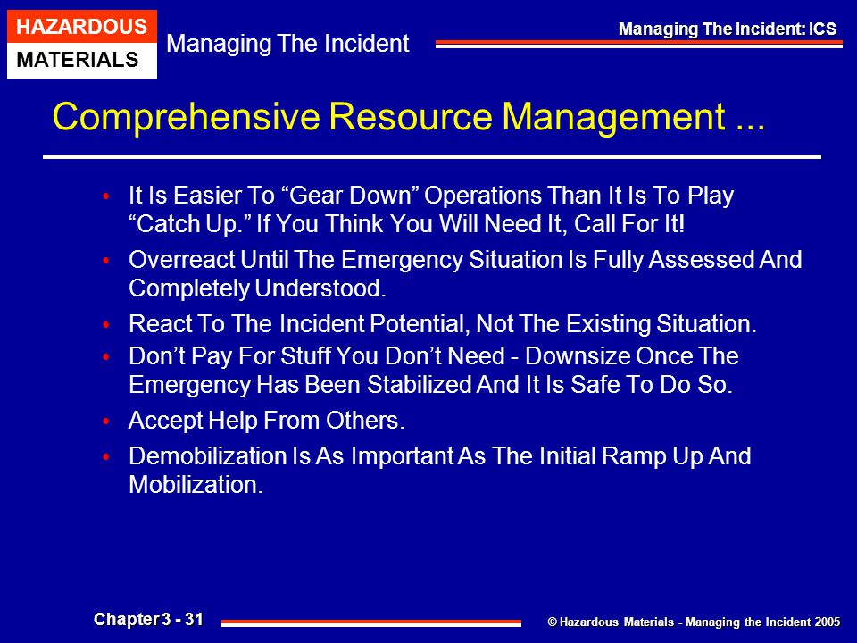 Comprehensive Resource Management ...