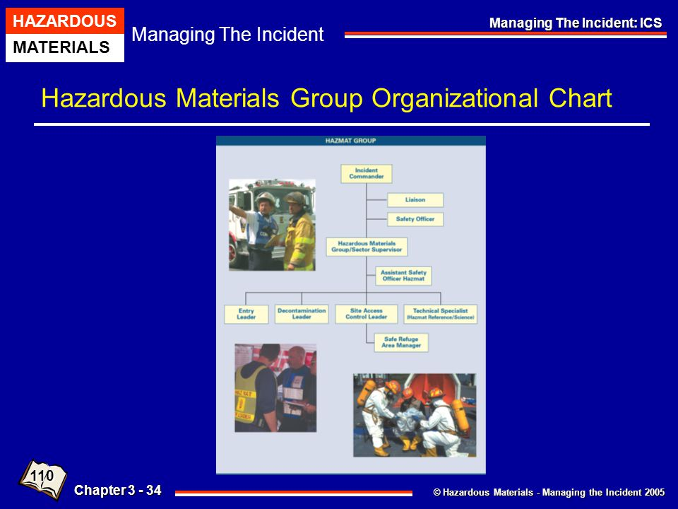 Hazardous Materials Group Organizational Chart