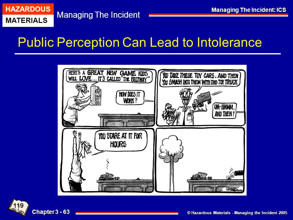 Public Perception Can Lead to Intolerance