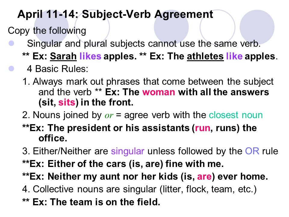 April 11-14: Subject-Verb Agreement