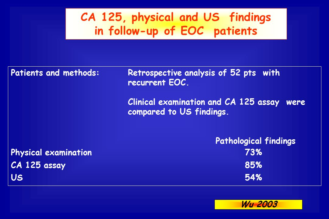 CA 125, physical and US findings in follow-up of EOC patients