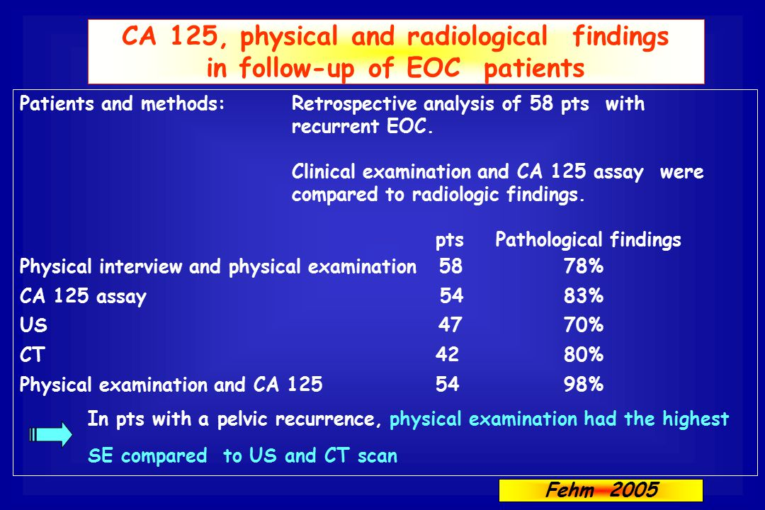 CA 125, physical and radiological findings