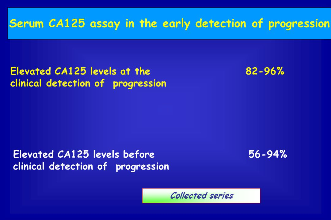 Serum CA125 assay in the early detection of progression