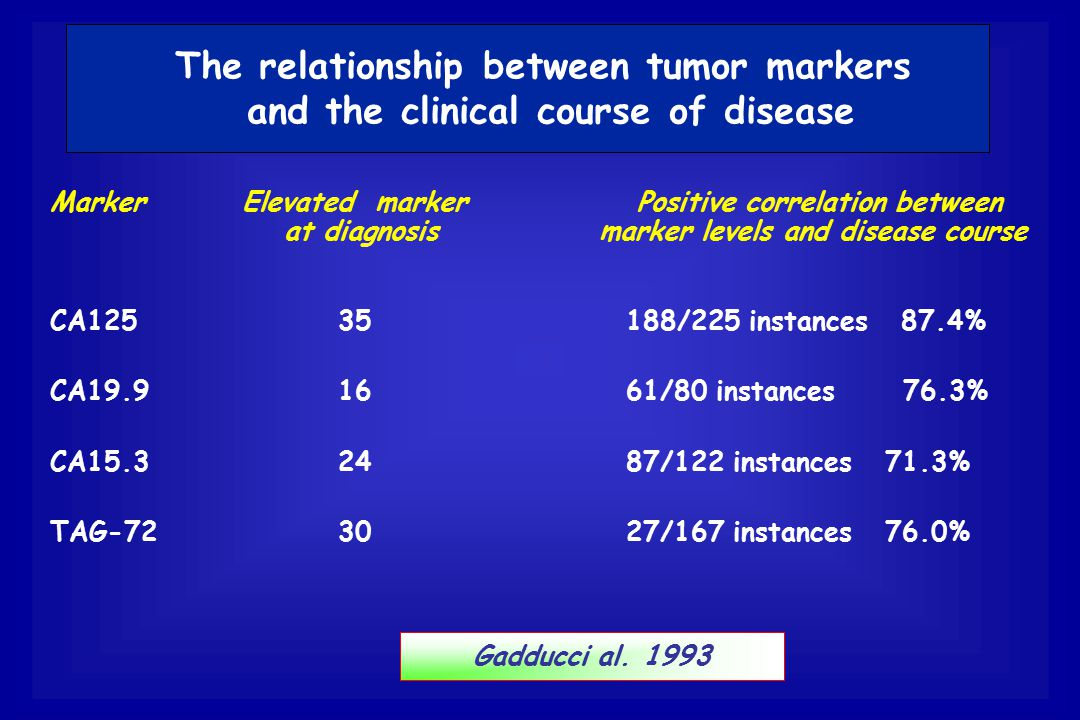 The relationship between tumor markers