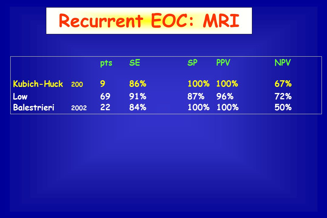 Recurrent EOC: MRI pts SE SP PPV NPV