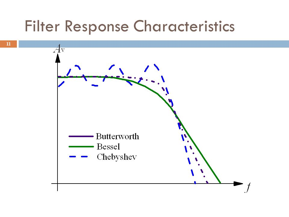 difference between low pass filter and high pass filter pdf