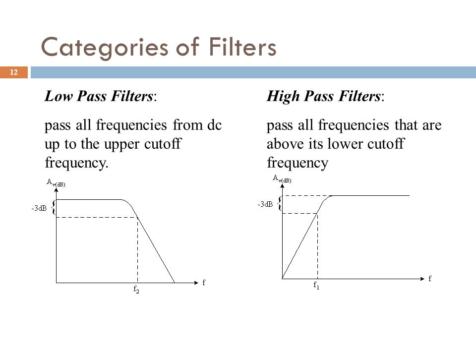 Categories of Filters Low Pass Filters: