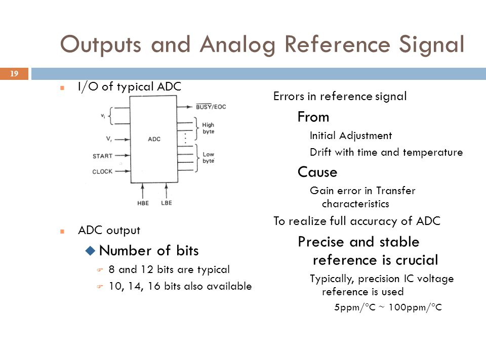 Outputs and Analog Reference Signal